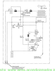 Función de termistores y sensores de presión unidad externa inverter